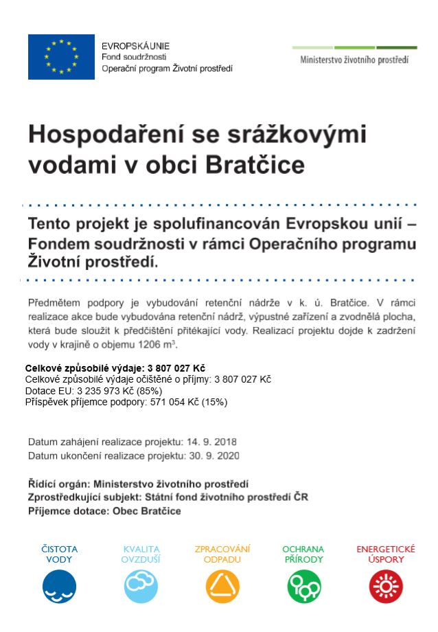 Financování Hospodaření se srážkovými vodami v obci Bratčice
