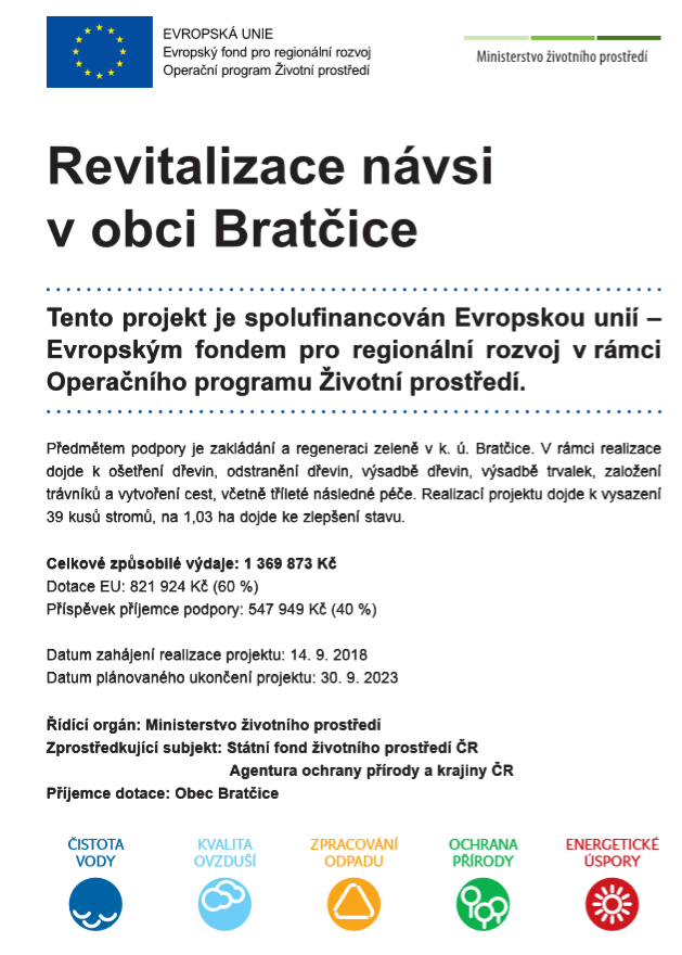 Financování Revitalizace návsi v obci Bratčice